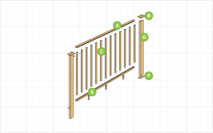 When planning a deck it's essential to know the components that go into assembling your railing such as post caps, balusters, and post sleeves.