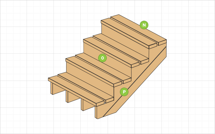 Consider adding steps to your deck when going through the deck building and planning process