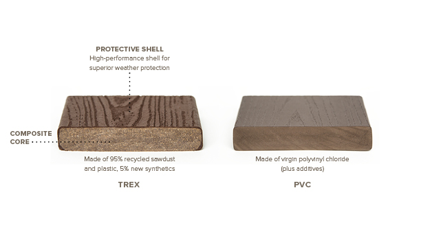 Trex Composite Deck Board vs PVC Deck Board