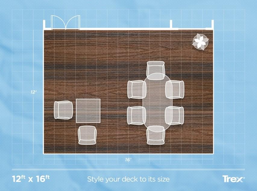 The Trex Blog What Size Deck Should You Build Trex