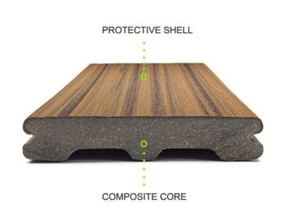 The Trex Blog - Hollow vs  Solid Composite Decking Boards in